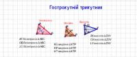 Гострокутні трикутники