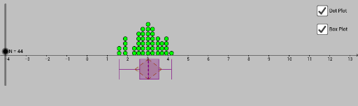 Effect on 1-Variable Statistics: Linear Transformations
