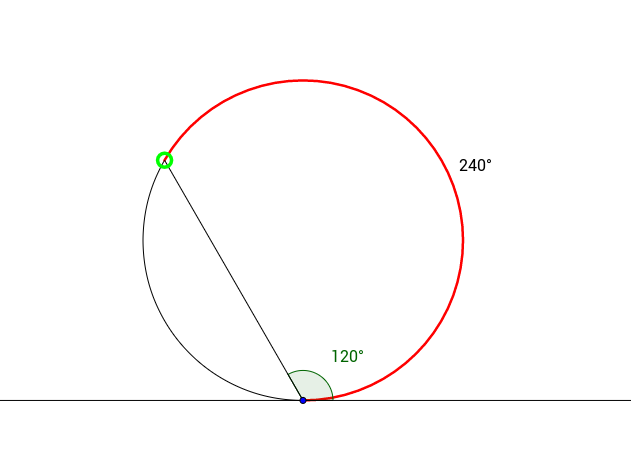 10.5 Angles with Tangent Lines and Chords