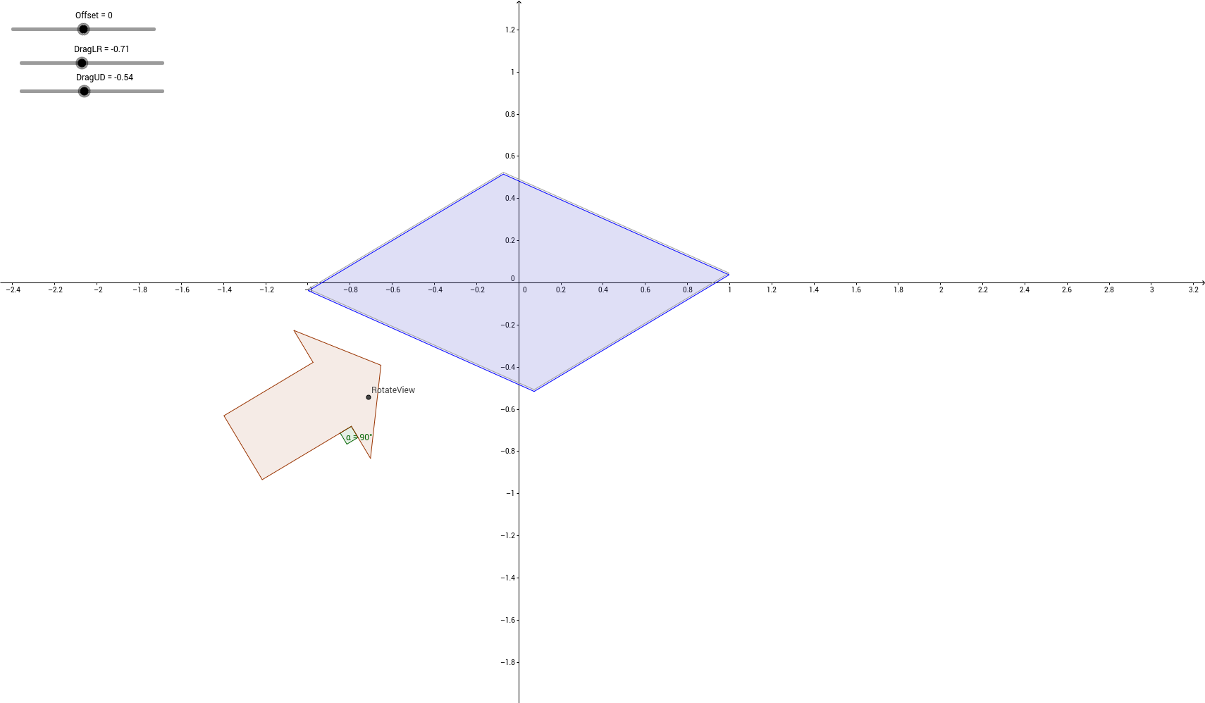 Arrow Rotation
