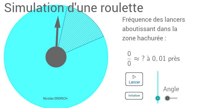Simulation roulette