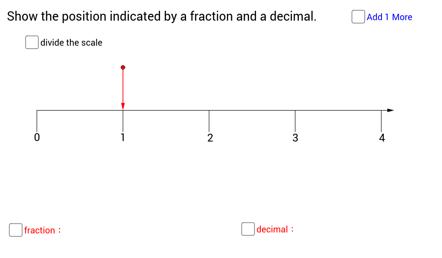 Positions on the Number Line by Fractions and Decimals