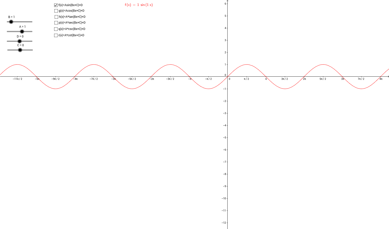 Trig Function Grapher 2