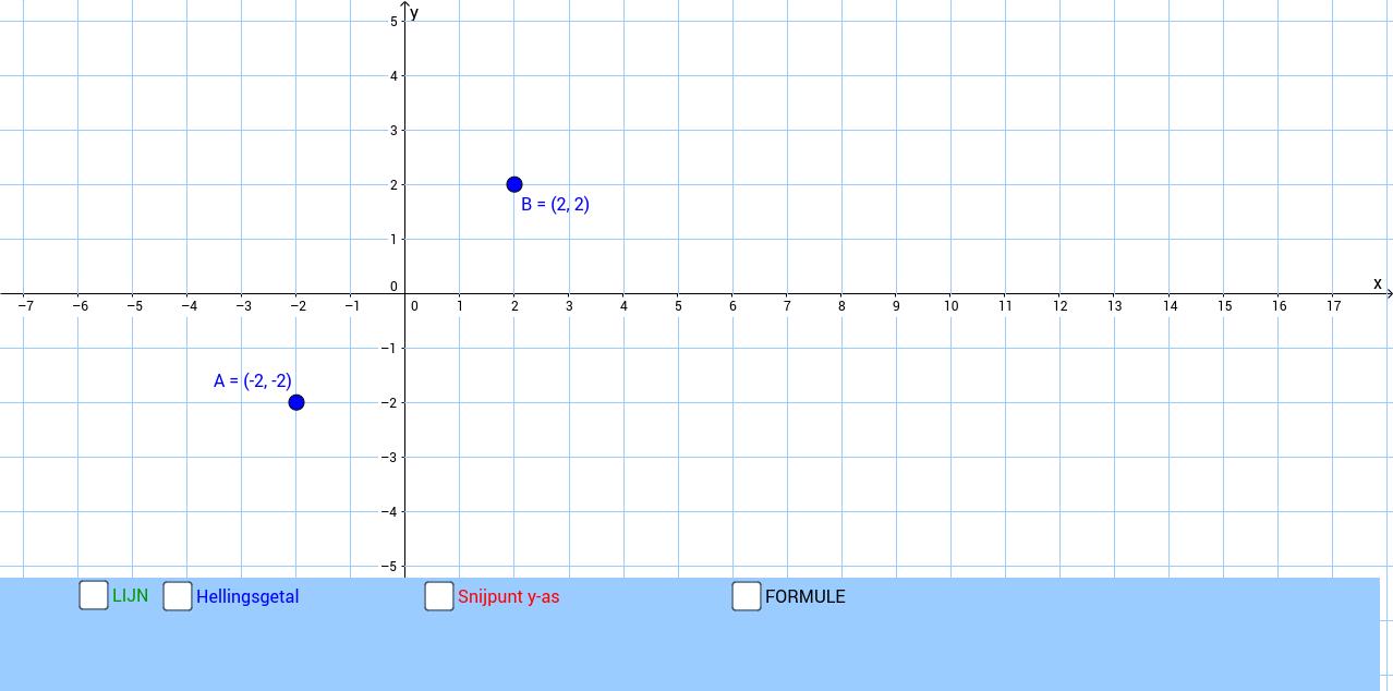 M4 WI H01 lijn door 2 punten