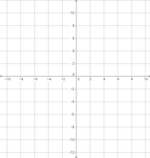 CCGPS AG 5.4.1 Example 1
