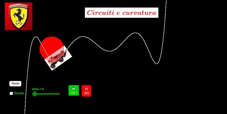 Curvatura e circuiti