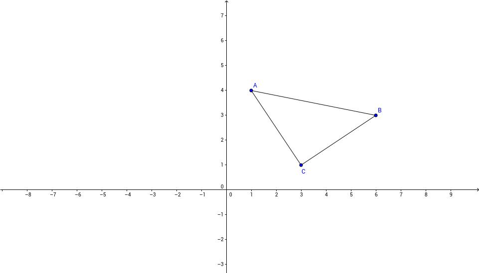 CCGPS CA 5.2.2 Example 3