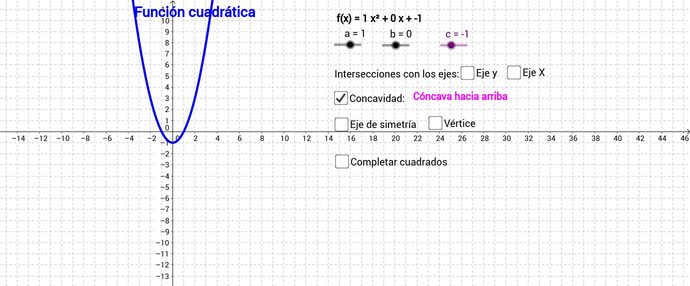 Función cuadrática y lineal