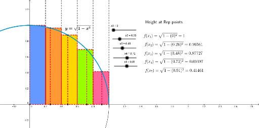 MTH121 Riemann sum and approximation of Pi GeoGebra – Riemann Sum Worksheet