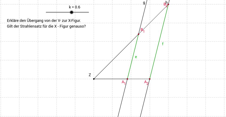 Übergang von der V-Figur zur X-Figur