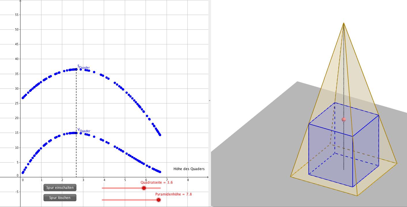 quader in der pyramide geogebra. Black Bedroom Furniture Sets. Home Design Ideas