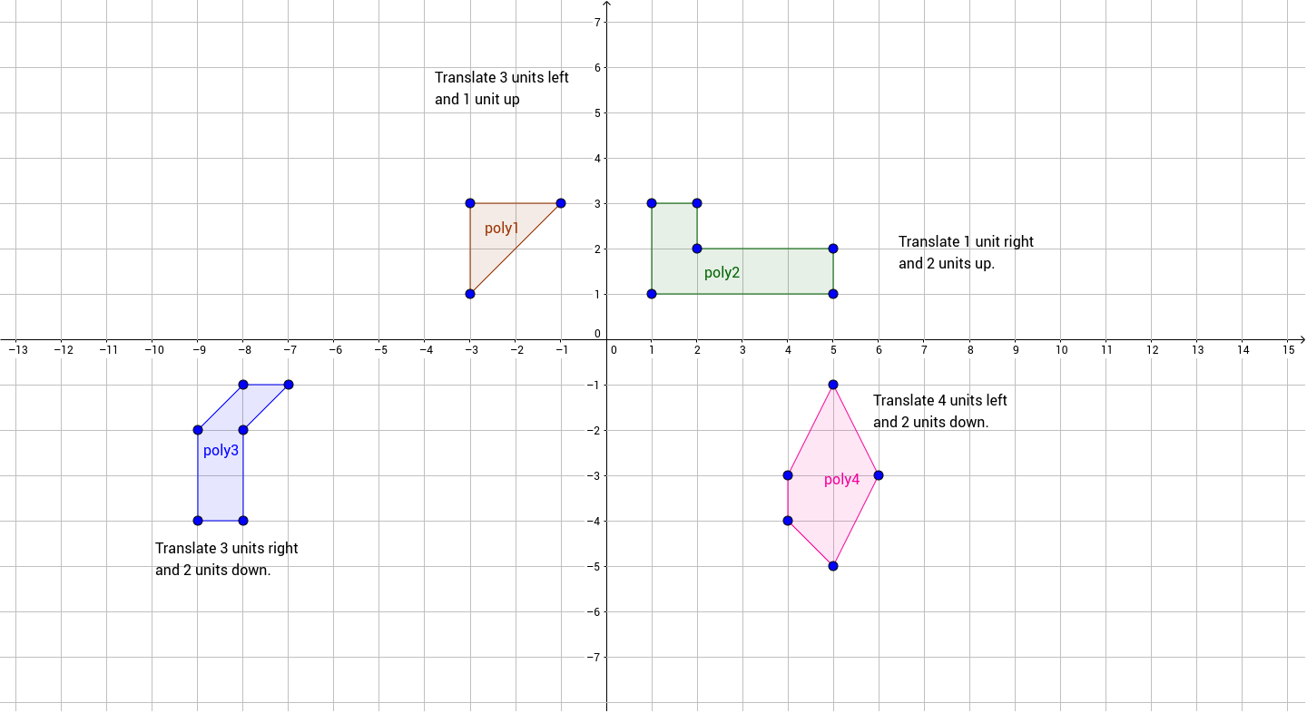 Year 7 - Lesson on Symmetry and Transformation - GeoGebraBook