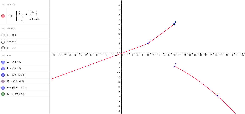 Uncategorized Evaluating Piecewise Functions Worksheet piecewise function for grade 11 academic geogebra