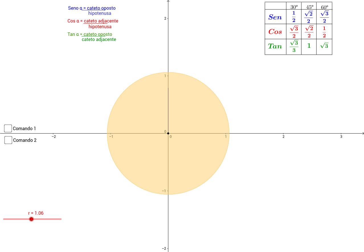 Circulo Trigonométrico - prof. Ricardo T. Bela
