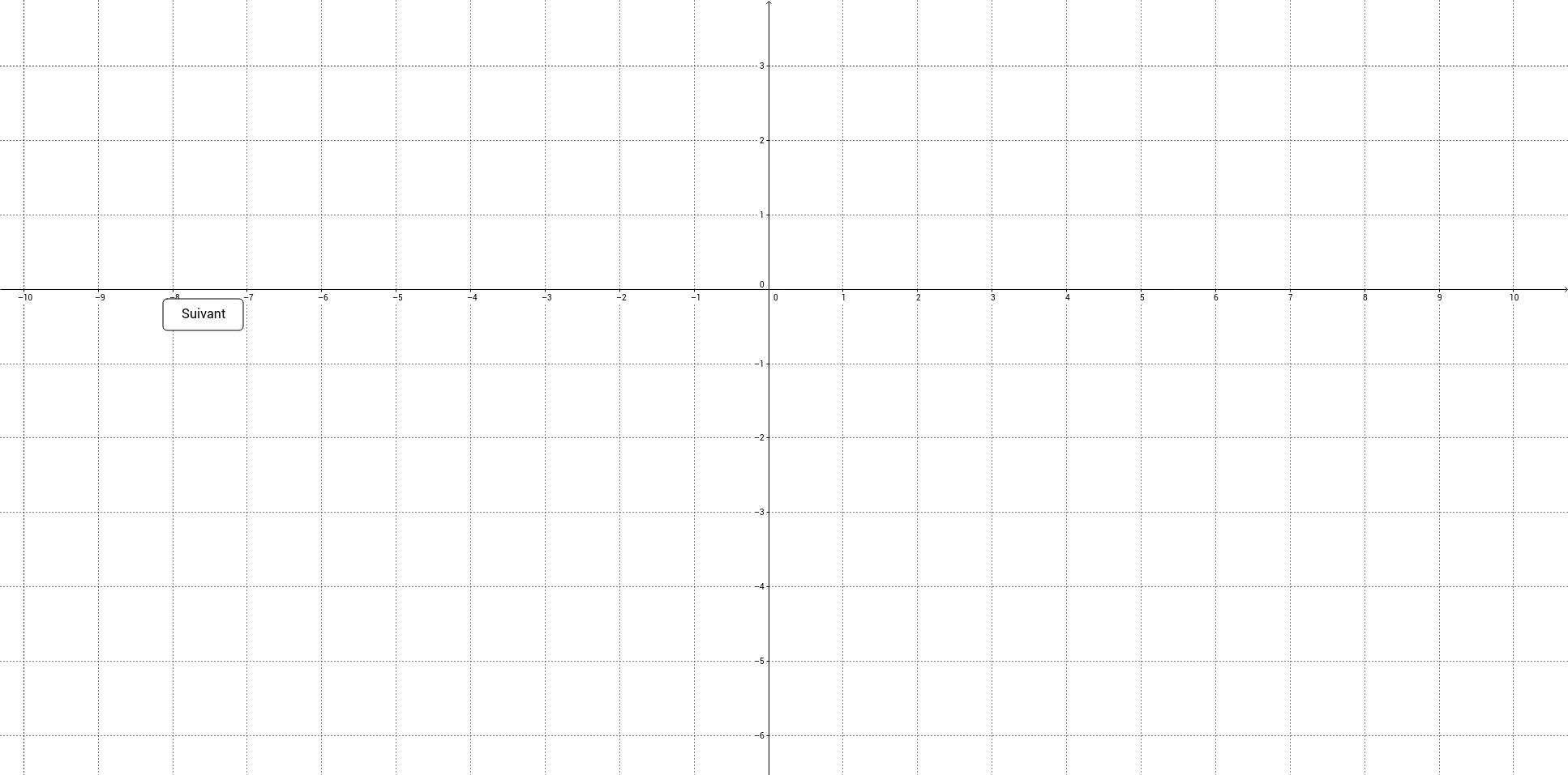 Exemple de tracé de courbe