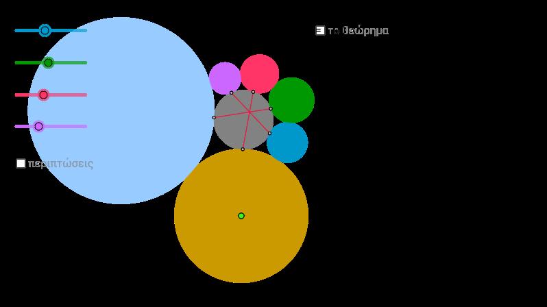 θεώρημα επτά κύκλων