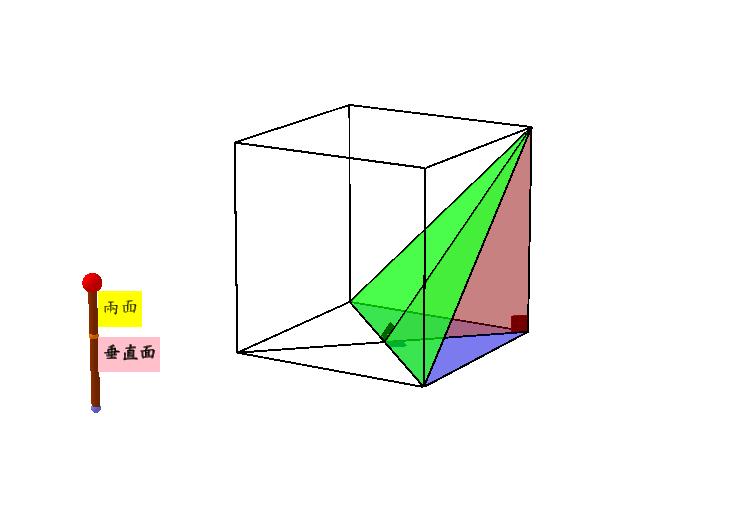 正立方形與兩面角