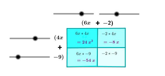 Dynamic Generic Rectangle