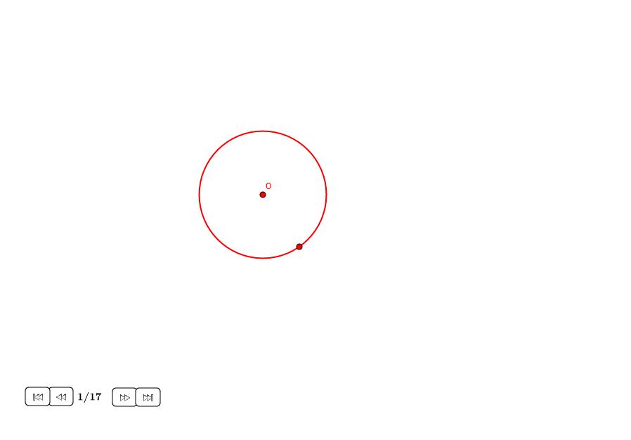 Cuadrado en un círculo usando solo regla