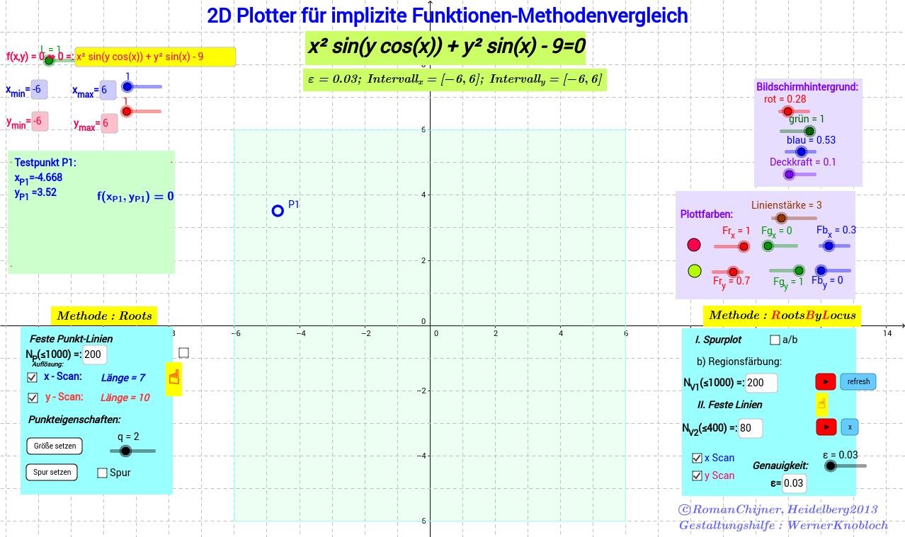 2D Implicit Plotter/Plotter für implizite Funktionen(HTML5)
