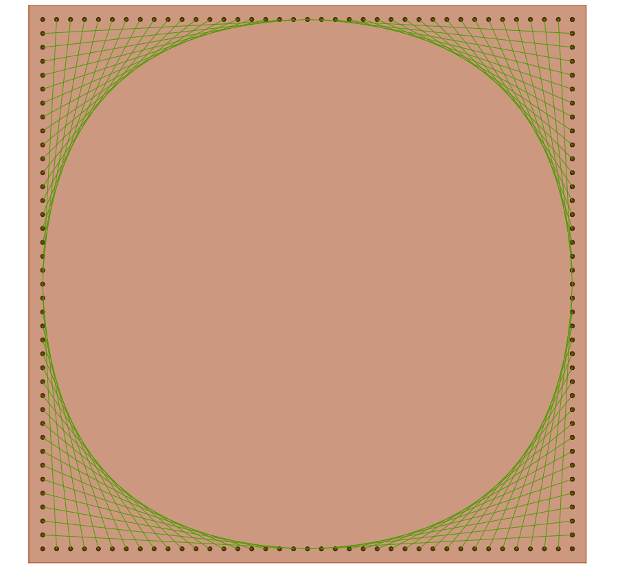 Hilograma circunferencia