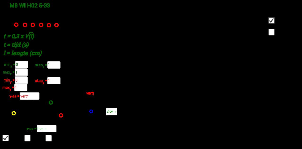 M3 WI H02 5-33
