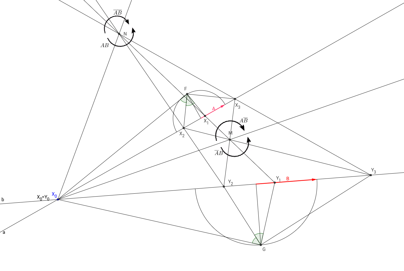 Connection of two imaginary points