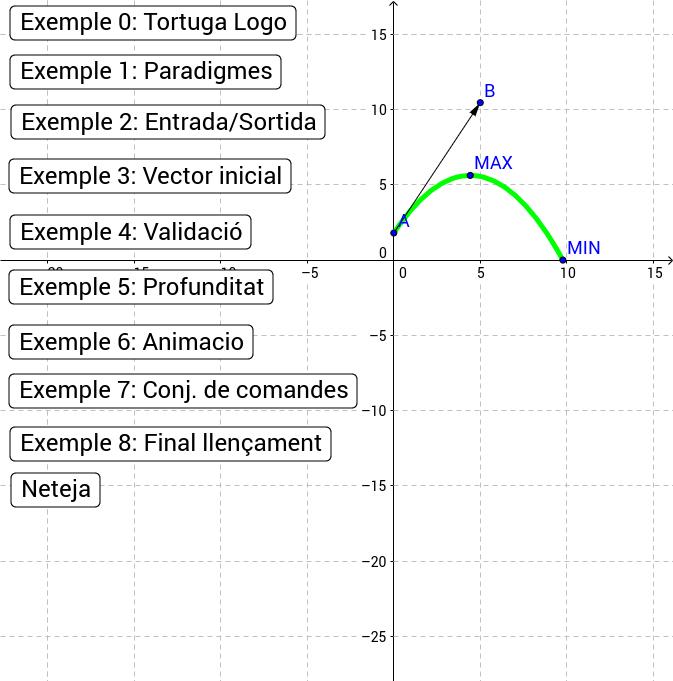 Programació JS a Geogebra (presentació ACG 2015)