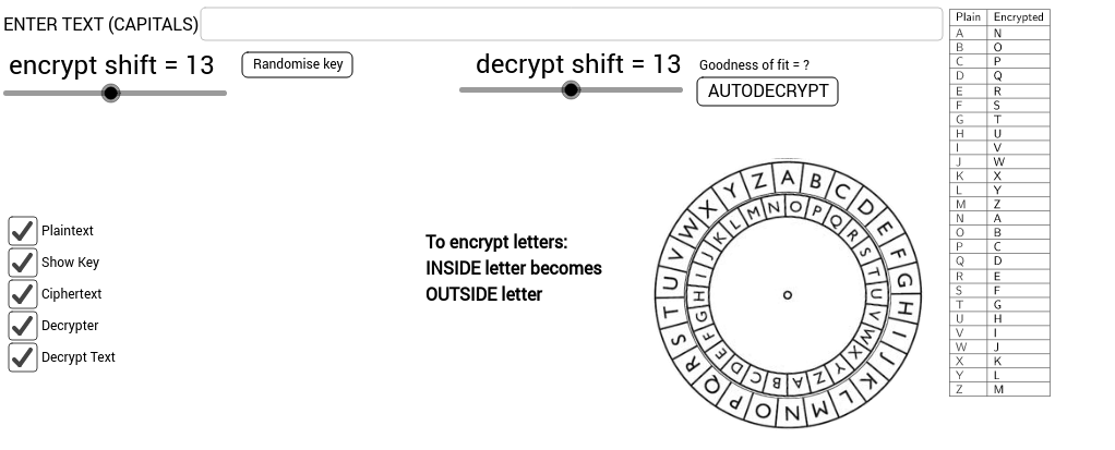 Cipher text and decoder