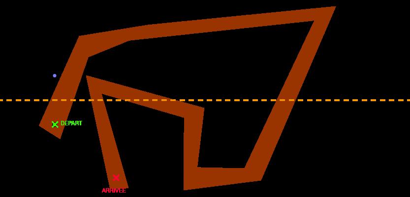Le parcours du symétrique 4/4