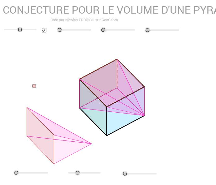 Conjecture pour le volume d'une pyramide