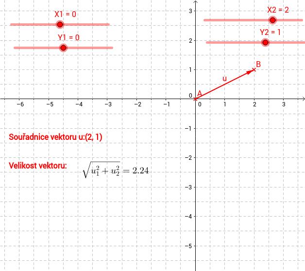Velikost vektoru