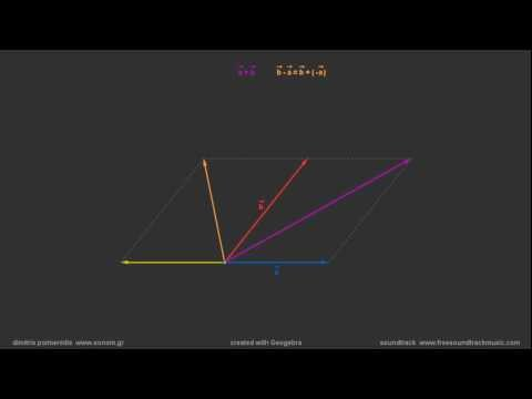 vectors - a no word introduction