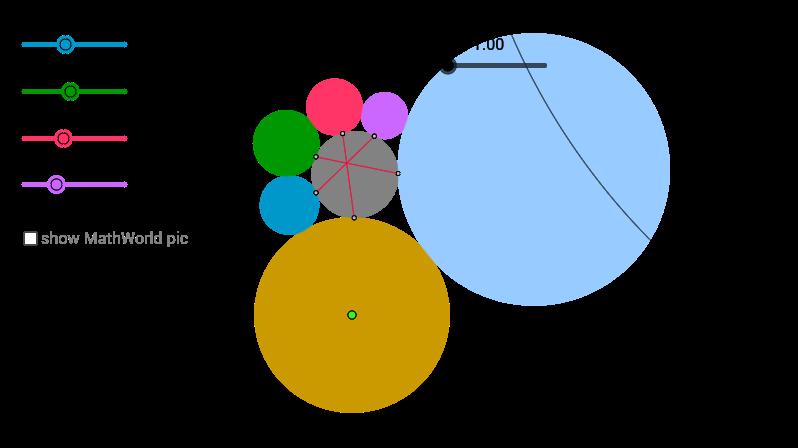 Seven Circles Theorem