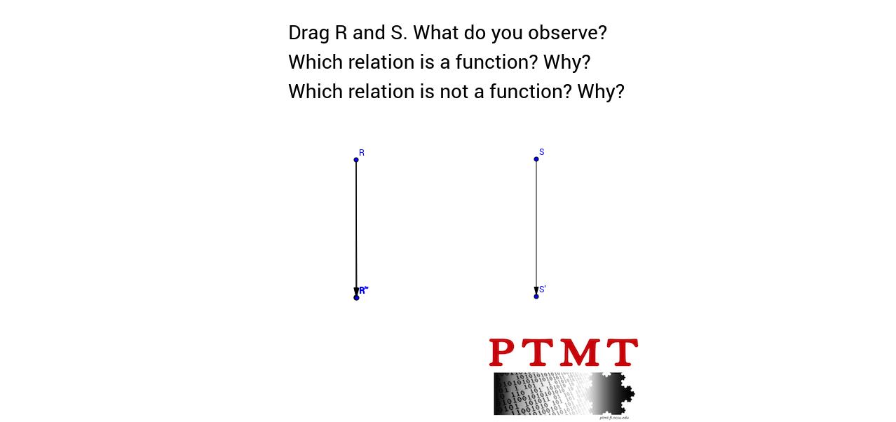 Identify Functions 4