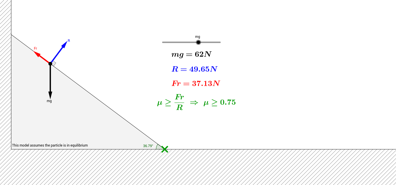 Equilibrium of a particle on a rough slope