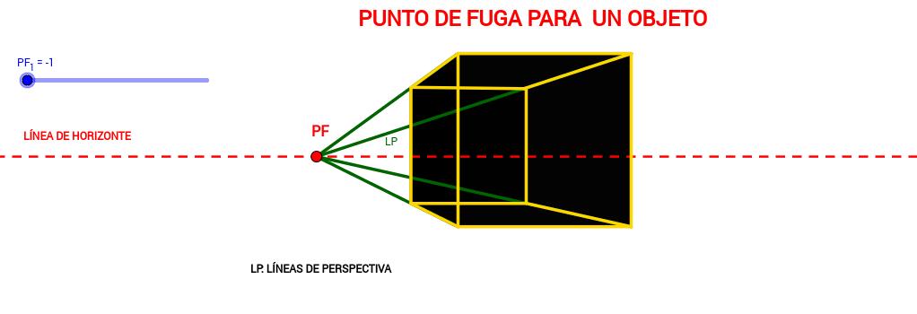 PUNTO DE FUGA SOBRE OBJETO