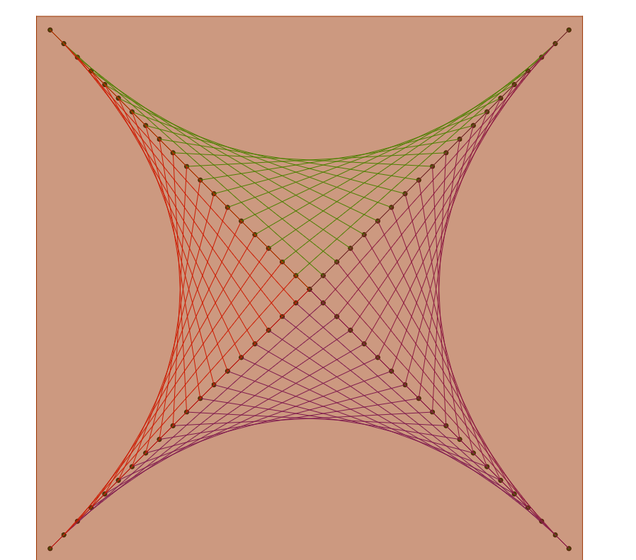 Hilograma arcos parabólicos