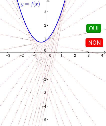 Fichier pour Moodle avec qtype_geogebra convexité