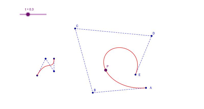 貝氏曲線 (Bezier Curve)