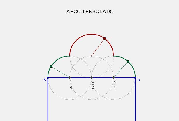 arco trebolado