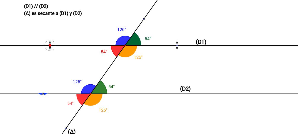 Ángulos entre rectas paralelas y una secante