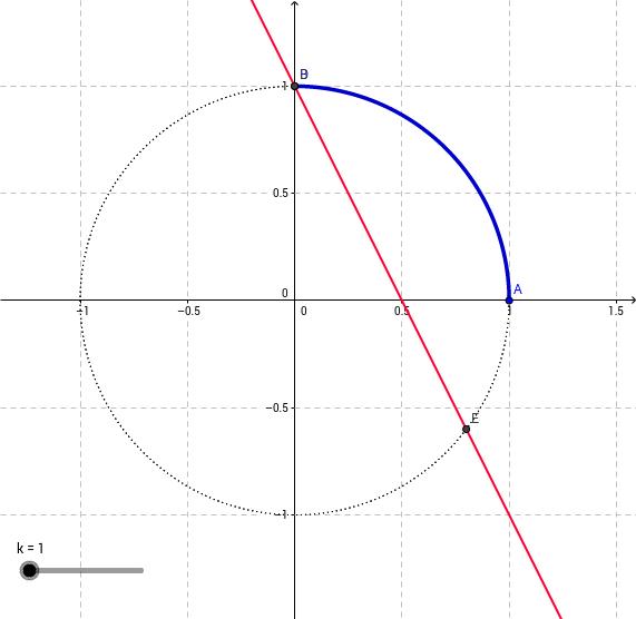Equazioni parametriche: es. n. 17