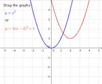 Parabola: drag