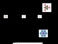 Activité symétrie centrale et geogebra.pdf