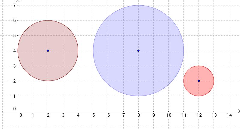 Podobnosť geometrických útvarov