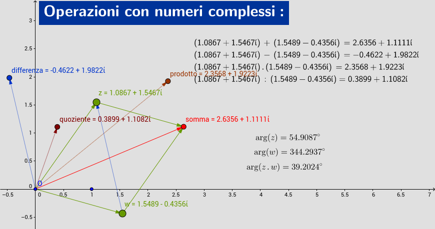 Operazioni con numeri complessi