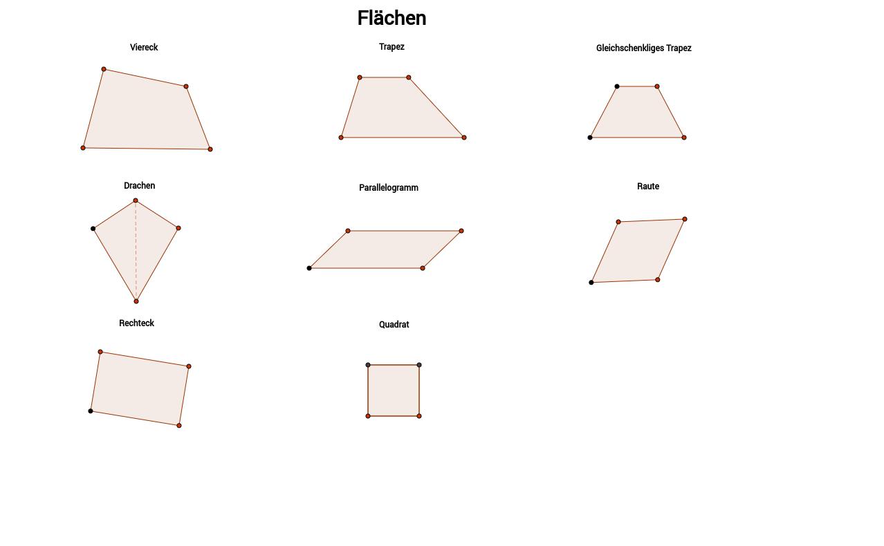 Viereck bis Quadrat