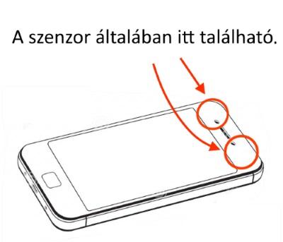 Szabadon eső test gyorsulásának meghatározása okostelefon fényszenzorával