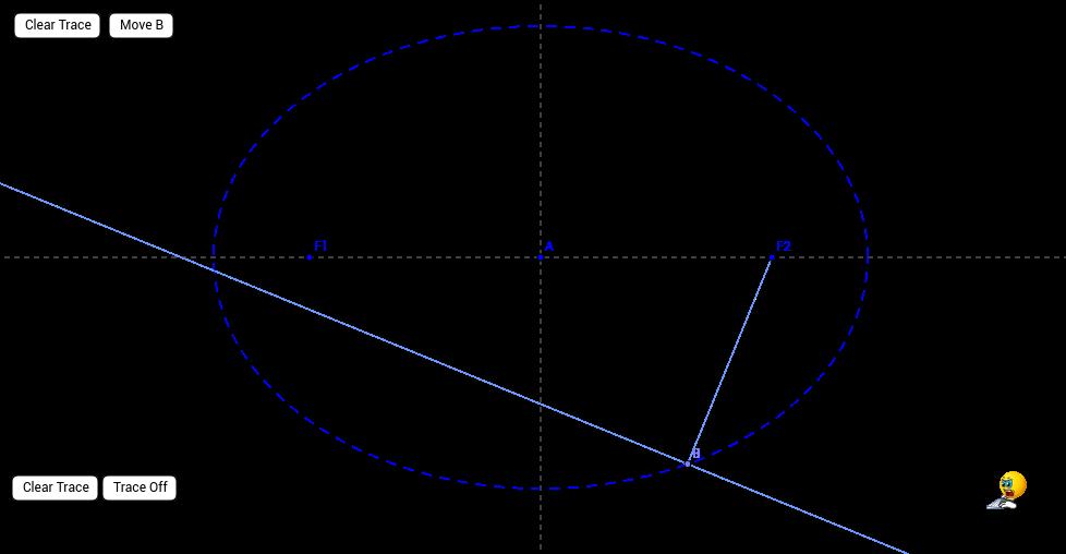 Fish Curve 1.